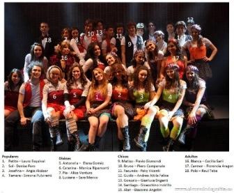 Patito fe - elenco musical